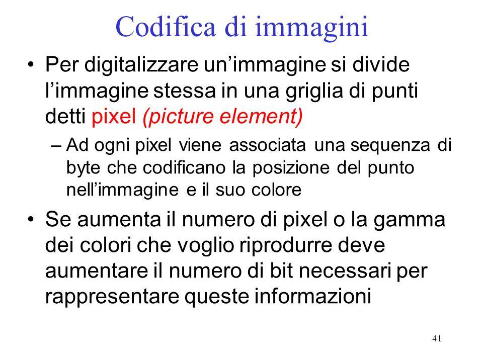 41 Codifica di immagini Per digitalizzare unimmagine si divide limmagine stessa in una griglia di punti detti pixel (picture element) –Ad ogni pixel v