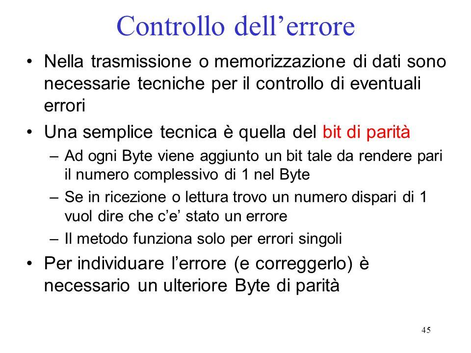 45 Controllo dellerrore Nella trasmissione o memorizzazione di dati sono necessarie tecniche per il controllo di eventuali errori Una semplice tecnica