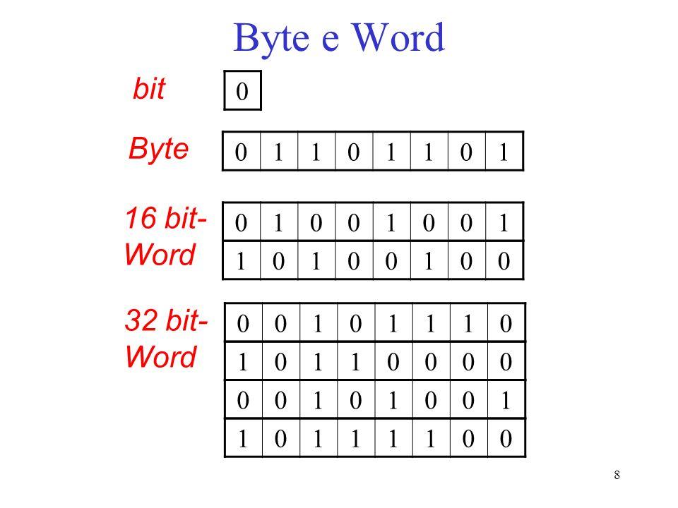 8 Byte e Word bit Byte 01101101 0 01001001 16 bit- Word 10100100 00101110 10110000 00101001 10111100 32 bit- Word