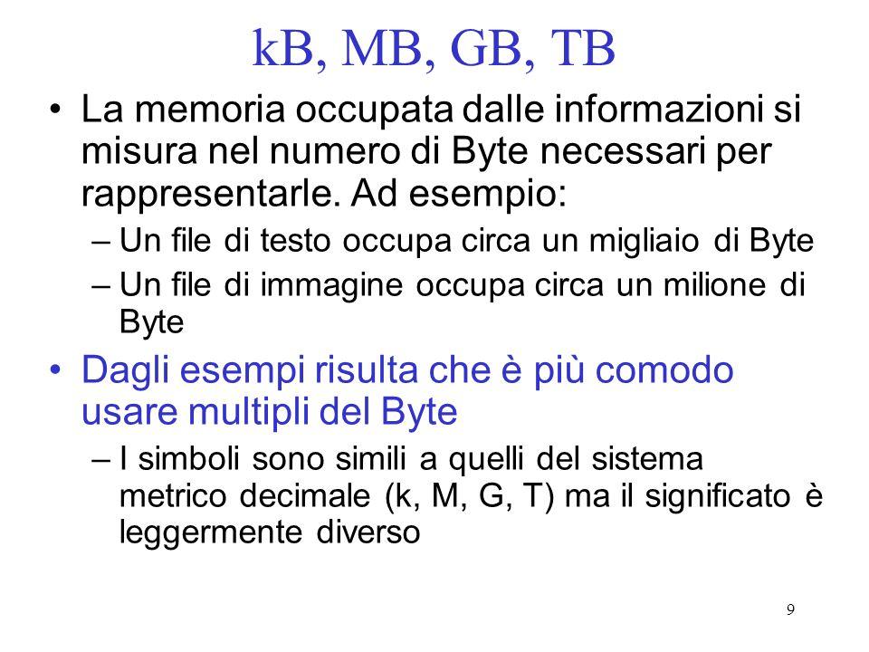 10 kB, MB, GB, TB Dalla tabella –1kB = 1 KiloByte = 1024 Byte ~ 10 3 Byte –1MB = 1 MegaByte = 1024 kB ~ 10 6 Byte –1GB = 1 GigaByte = 1024 MB ~ 10 9 Byte –1TB = 1 TeraByte = 1024 GB ~ 10 12 Byte MultiploSiglaValoreValore approssimato Kilok2 10 = 1024~10 3 MegaM2 20 = 1024k~10 6 GigaG2 30 = 1024 M~10 9 TeraT2 40 = 1024 G~10 12