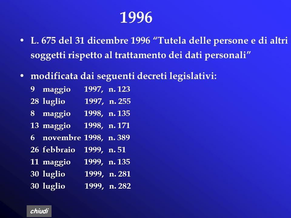 chiudi la L. n.98 ratifica la Convenzione n.108 adottata a Strasburgo il 28 gennaio 1981, sulla protezione delle persone rispetto al trattamento autom