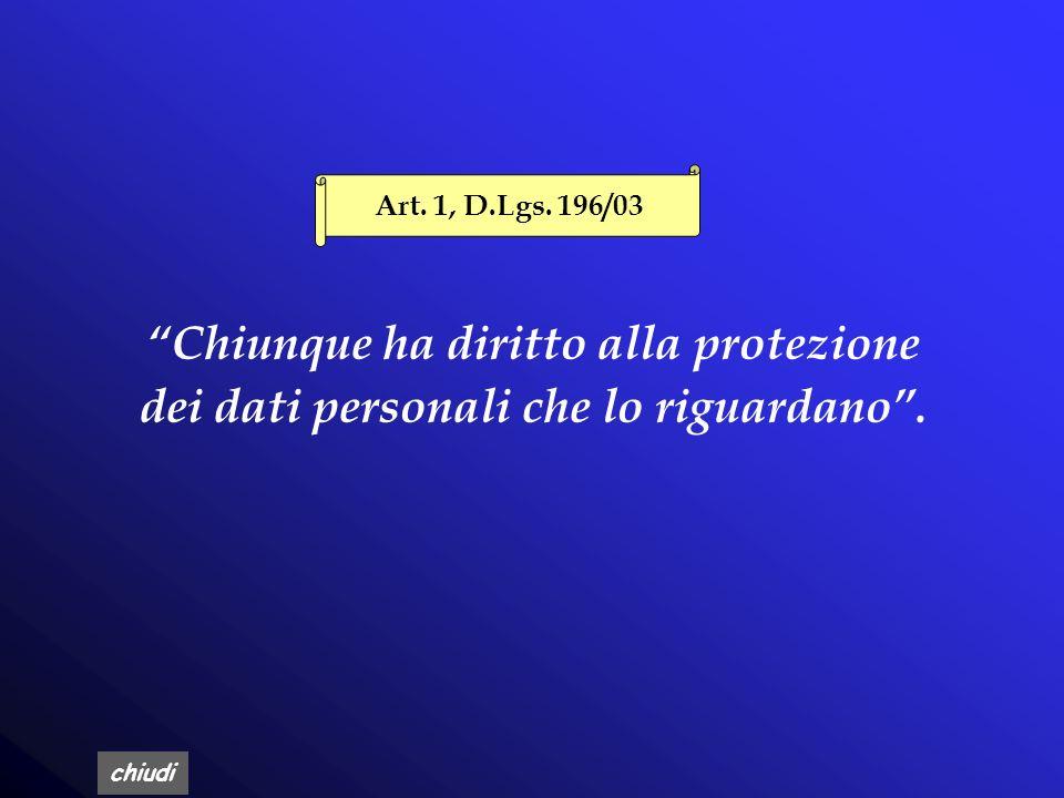 chiudi D.Lgs. 30 giugno 2003, n.196