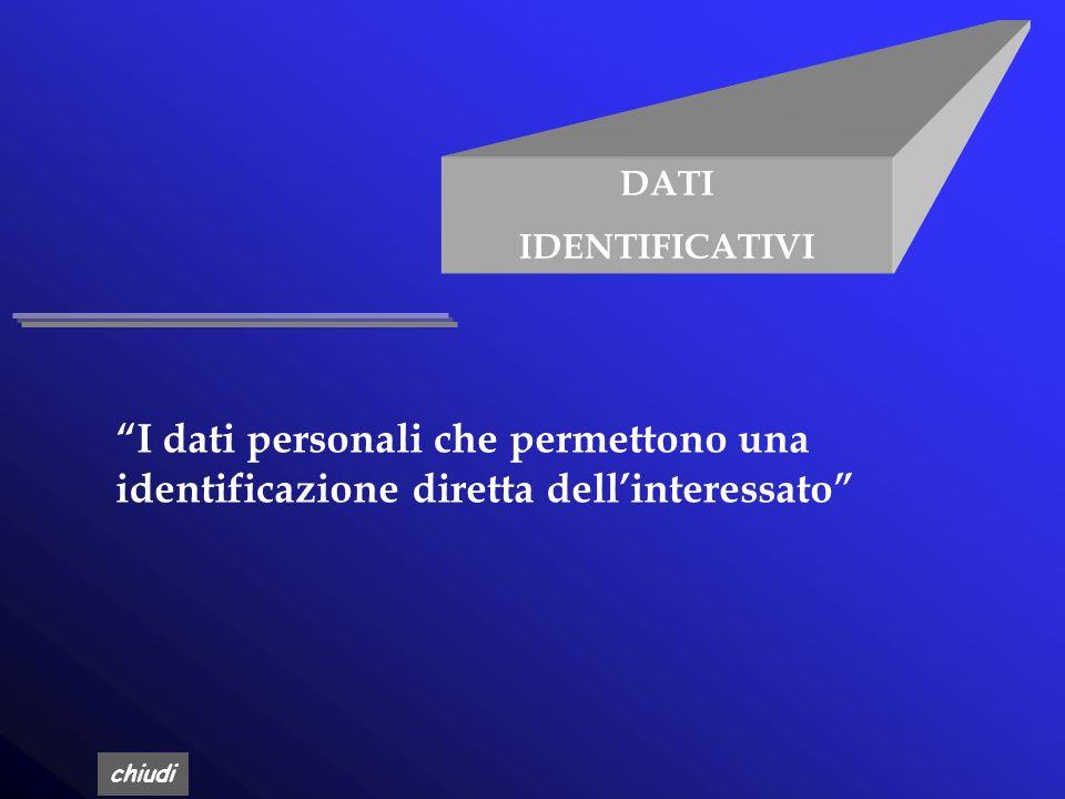 chiudi DATI IDENTIFICATIVI DATO PERSONALE … Qualunque informazione relativa a persona fisica, persona giuridica, ente od associazione, identificati o