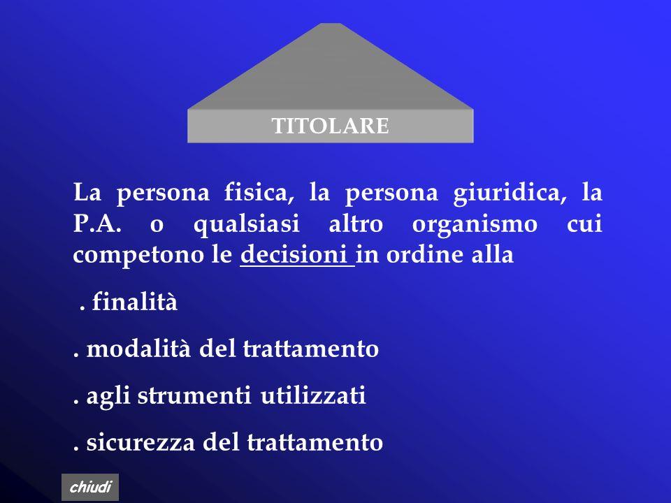 chiudi TITOLARE RESPONSABILE INCARICATO Soggetti che possono effettuare il trattamento: