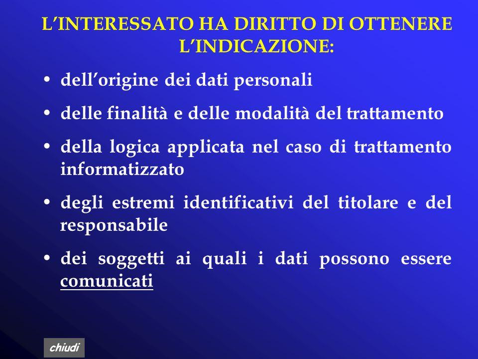 chiudi Titolo II Diritti dellinteressato Art. 7, Diritto di accesso ai dati personali e altri diritti