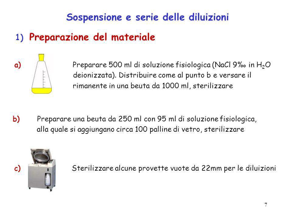 a) Prelevare 5 grammi dal campione mediato e metterli nella beuta sterile contenente la soluzione fisiologica e le palline di vetro.