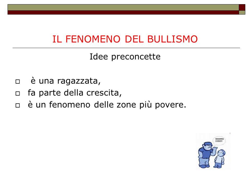 LIVELLI DI INTERVENTO A SCUOLA Il gruppo dei pari: non restringere lattenzione sul binomio vittima-bullo ma analizzare le dinamiche del gruppo.