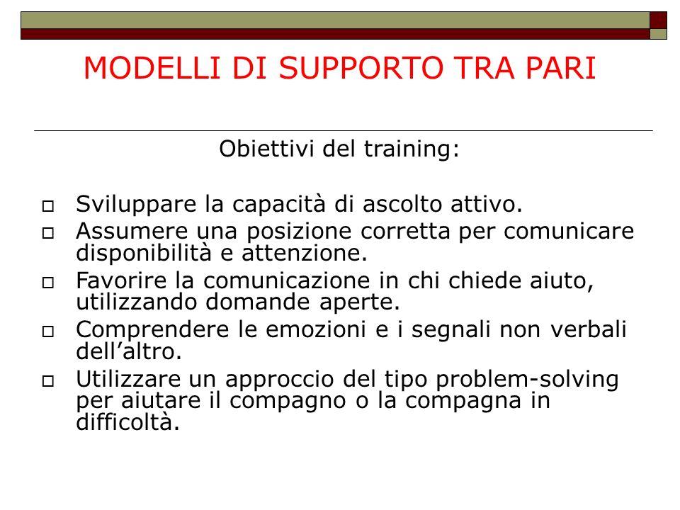 MODELLI DI SUPPORTO TRA PARI Obiettivi del training: Sviluppare la capacità di ascolto attivo. Assumere una posizione corretta per comunicare disponib
