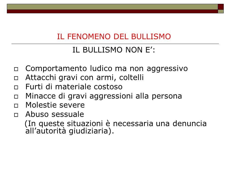 IL FENOMENO DEL BULLISMO IL BULLISMO NON E: Comportamento ludico ma non aggressivo Attacchi gravi con armi, coltelli Furti di materiale costoso Minacc
