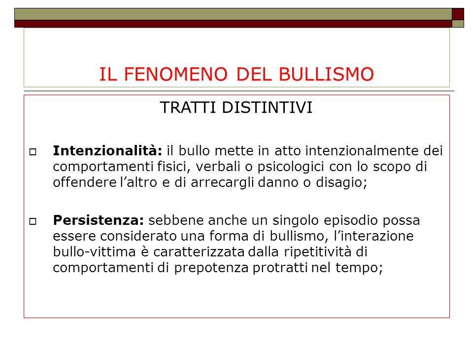 LIVELLI DI INTERVENTO A SCUOLA PROGETTI SCOLASTICI Tre fasi: 1.