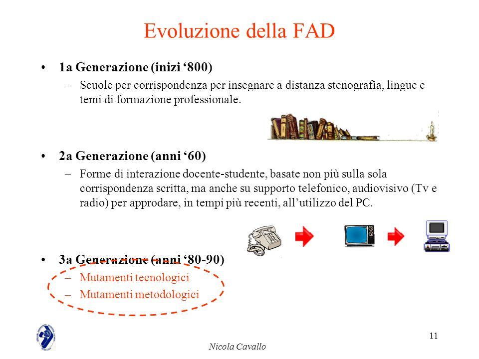 Nicola Cavallo 11 Evoluzione della FAD 1a Generazione (inizi 800) –Scuole per corrispondenza per insegnare a distanza stenografia, lingue e temi di fo