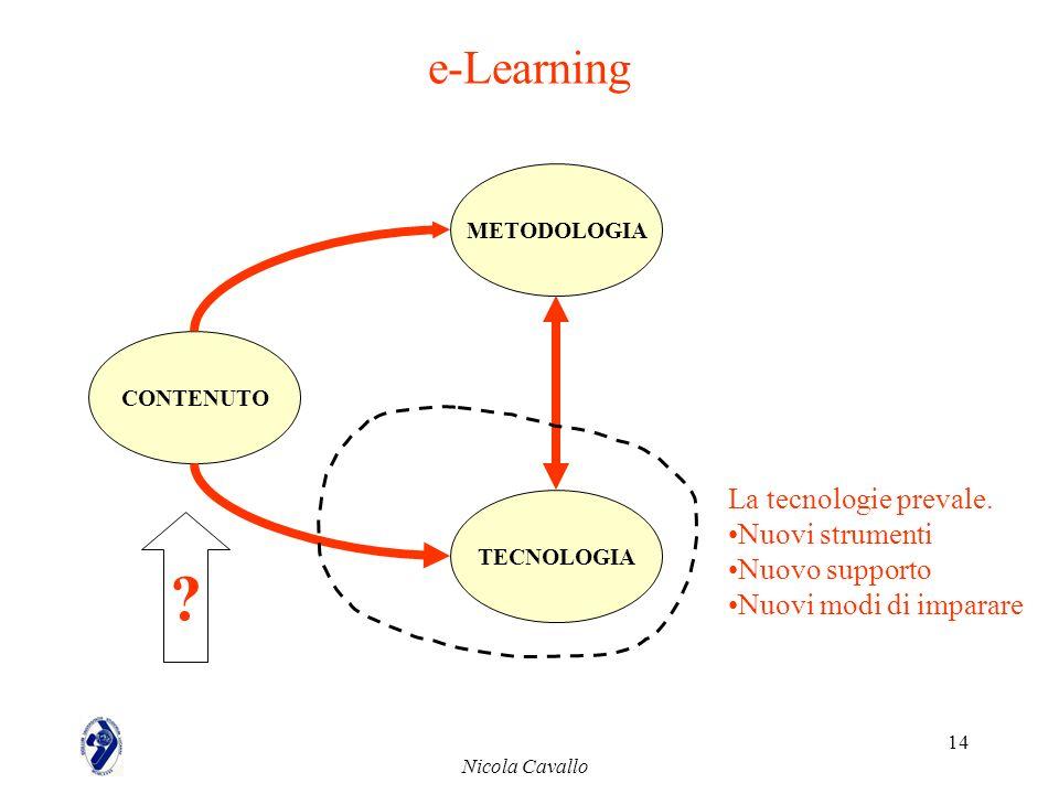 Nicola Cavallo 14 e-Learning CONTENUTO METODOLOGIA TECNOLOGIA La tecnologie prevale. Nuovi strumenti Nuovo supporto Nuovi modi di imparare ?