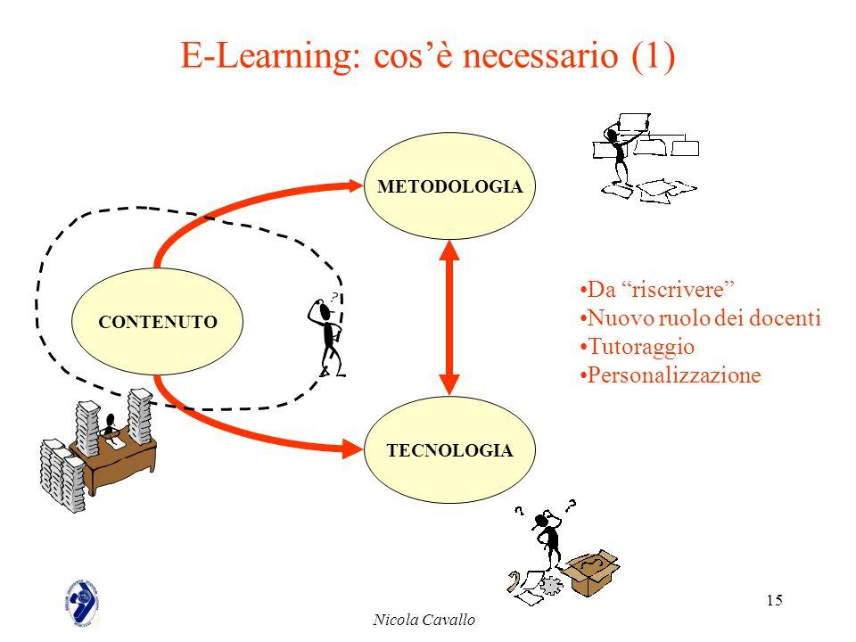 Nicola Cavallo 15 E-Learning: cosè necessario (1) CONTENUTO METODOLOGIA TECNOLOGIA Da riscrivere Nuovo ruolo dei docenti Tutoraggio Personalizzazione