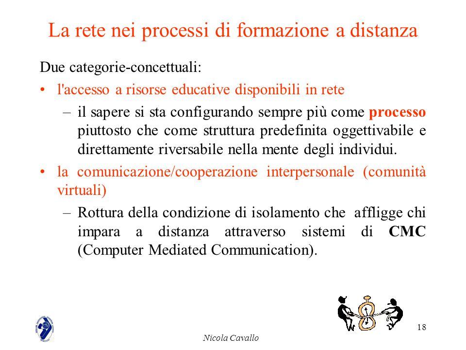 Nicola Cavallo 18 La rete nei processi di formazione a distanza Due categorie-concettuali: l'accesso a risorse educative disponibili in rete –il saper