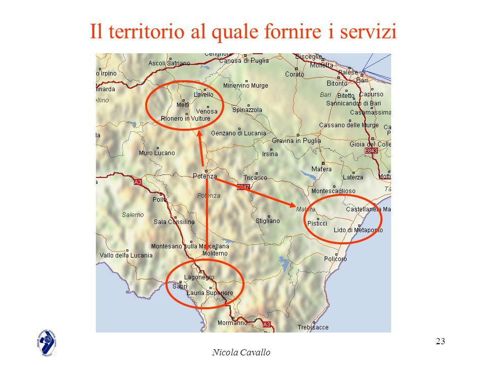 Nicola Cavallo 23 Il territorio al quale fornire i servizi