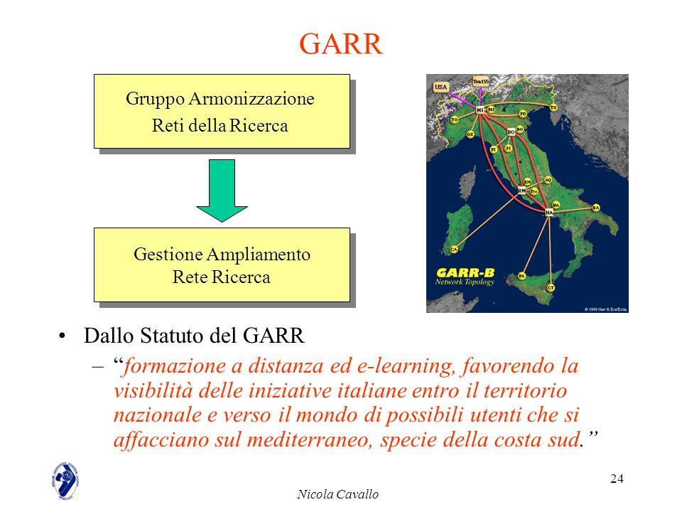 Nicola Cavallo 24 GARR Dallo Statuto del GARR –formazione a distanza ed e-learning, favorendo la visibilità delle iniziative italiane entro il territo