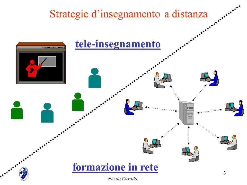 Nicola Cavallo 14 e-Learning CONTENUTO METODOLOGIA TECNOLOGIA La tecnologie prevale.