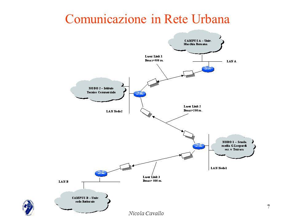 Nicola Cavallo 7 Comunicazione in Rete Urbana