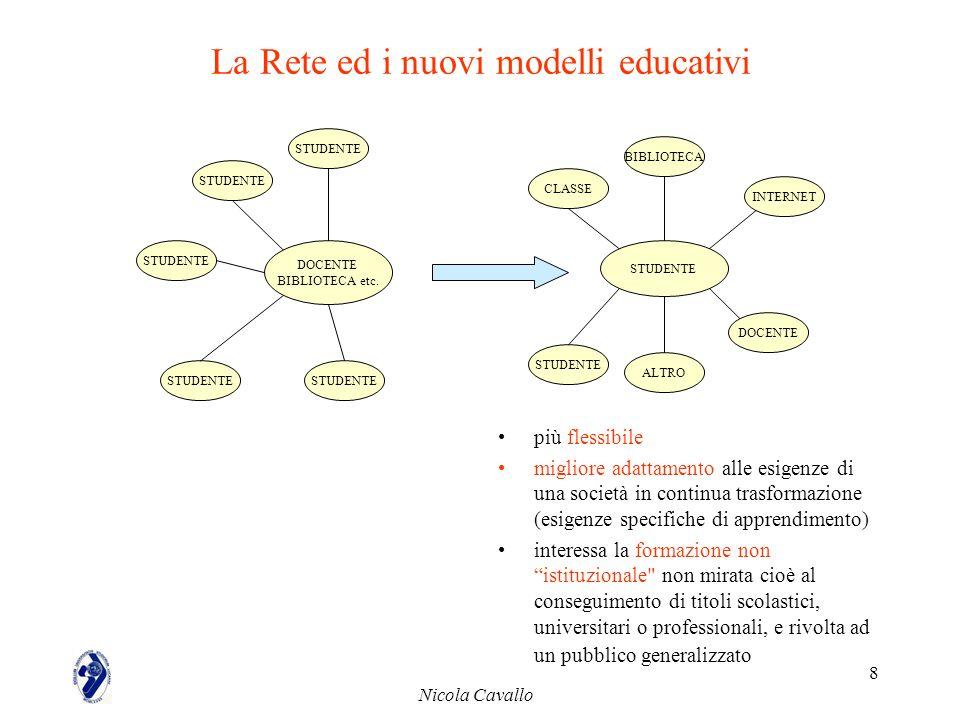 Nicola Cavallo 8 La Rete ed i nuovi modelli educativi DOCENTE BIBLIOTECA etc. STUDENTE CLASSE BIBLIOTECA STUDENTE ALTRO INTERNET DOCENTE più flessibil