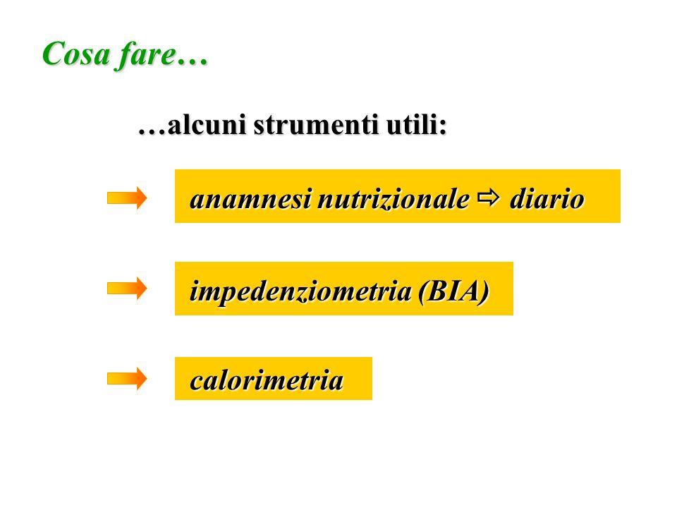 …alcuni strumenti utili: Cosa fare… anamnesi nutrizionale diario anamnesi nutrizionale diario impedenziometria (BIA) impedenziometria (BIA) calorimetr