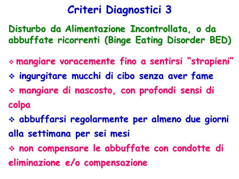 Disturbo da Alimentazione Incontrollata, o da abbuffate ricorrenti (Binge Eating Disorder BED) mangiare voracemente fino a sentirsi strapieni mangiare