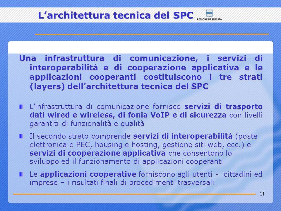 11 Larchitettura tecnica del SPC Una infrastruttura di comunicazione, i servizi di interoperabilità e di cooperazione applicativa e le applicazioni co