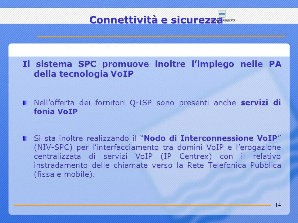 14 Connettività e sicurezza Il sistema SPC promuove inoltre limpiego nelle PA della tecnologia VoIP Nellofferta dei fornitori Q-ISP sono presenti anch