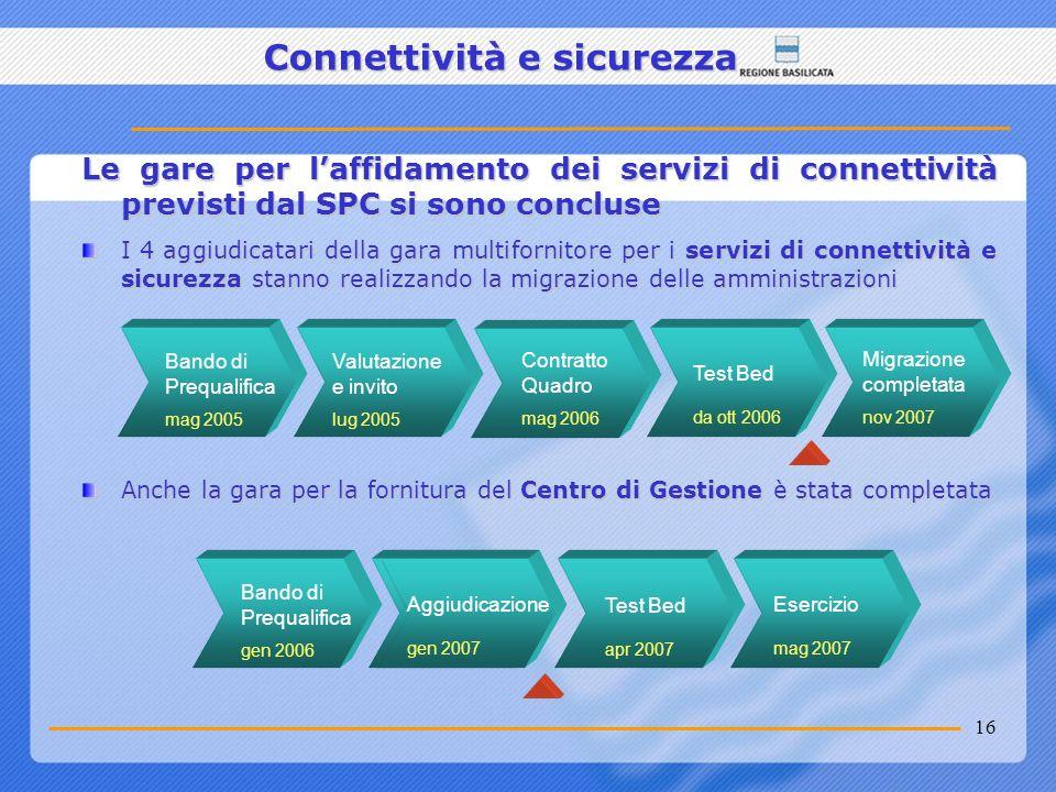16 Esercizio mag 2007 Connettività e sicurezza Le gare per laffidamento dei servizi di connettività previsti dal SPC si sono concluse I 4 aggiudicatar