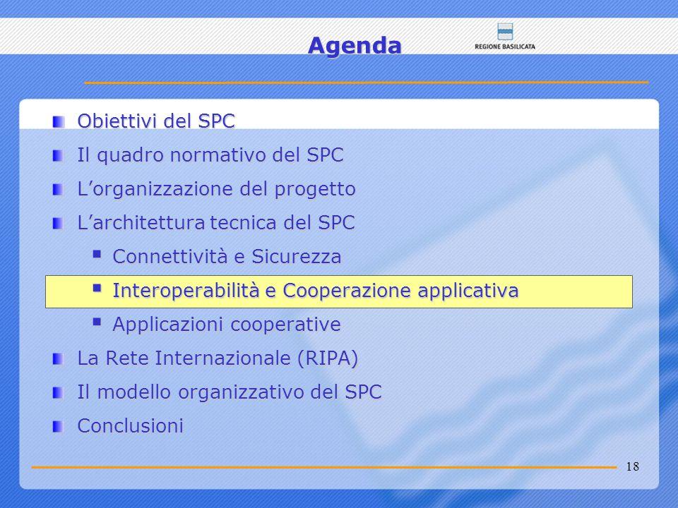 18 Agenda Obiettivi del SPC Il quadro normativo del SPC Lorganizzazione del progetto Larchitettura tecnica del SPC Connettività e Sicurezza Connettivi