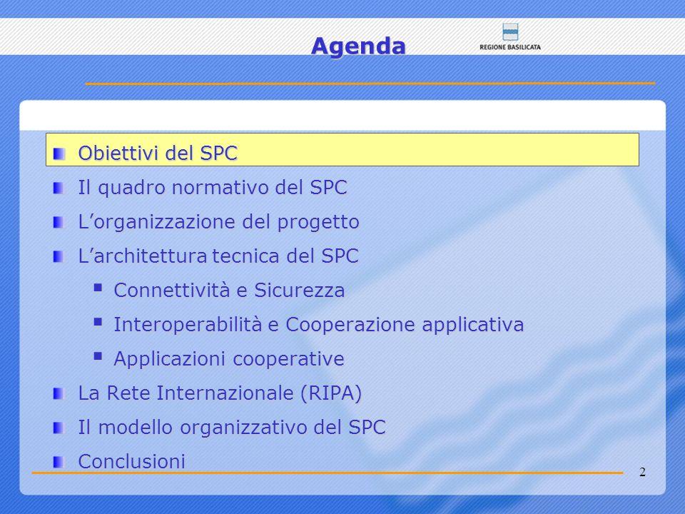 2 Agenda Obiettivi del SPC Il quadro normativo del SPC Lorganizzazione del progetto Larchitettura tecnica del SPC Connettività e Sicurezza Connettivit