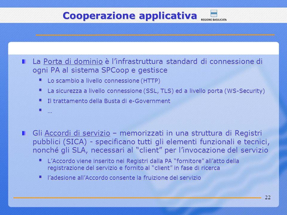 22 Cooperazione applicativa La Porta di dominio è linfrastruttura standard di connessione di ogni PA al sistema SPCoop e gestisce Lo scambio a livello