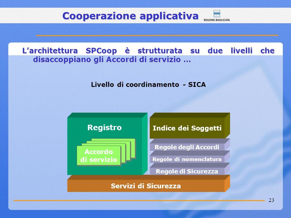 23 Cooperazione applicativa Larchitettura SPCoop è strutturata su due livelli che disaccoppiano gli Accordi di servizio … Livello di coordinamento - S