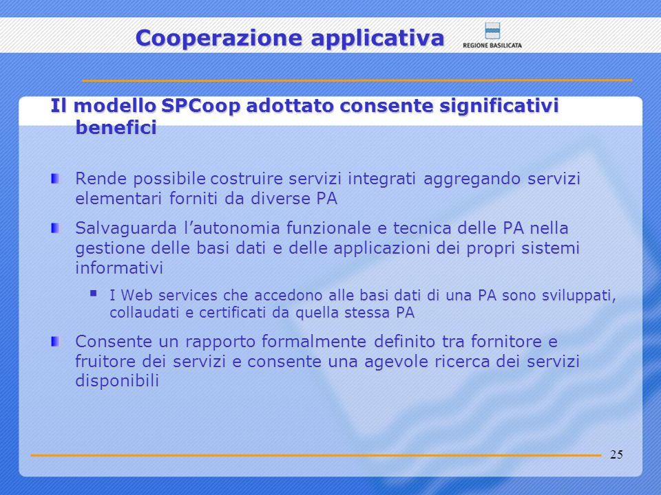 25 Cooperazione applicativa Il modello SPCoop adottato consente significativi benefici Rende possibile costruire servizi integrati aggregando servizi