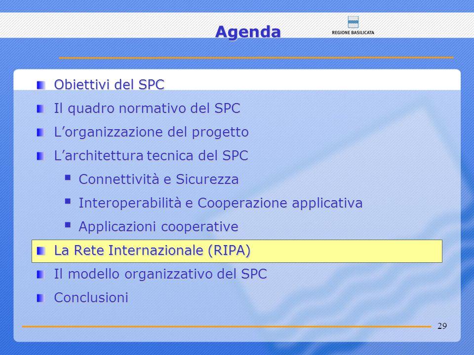 29 Agenda Obiettivi del SPC Il quadro normativo del SPC Lorganizzazione del progetto Larchitettura tecnica del SPC Connettività e Sicurezza Connettivi