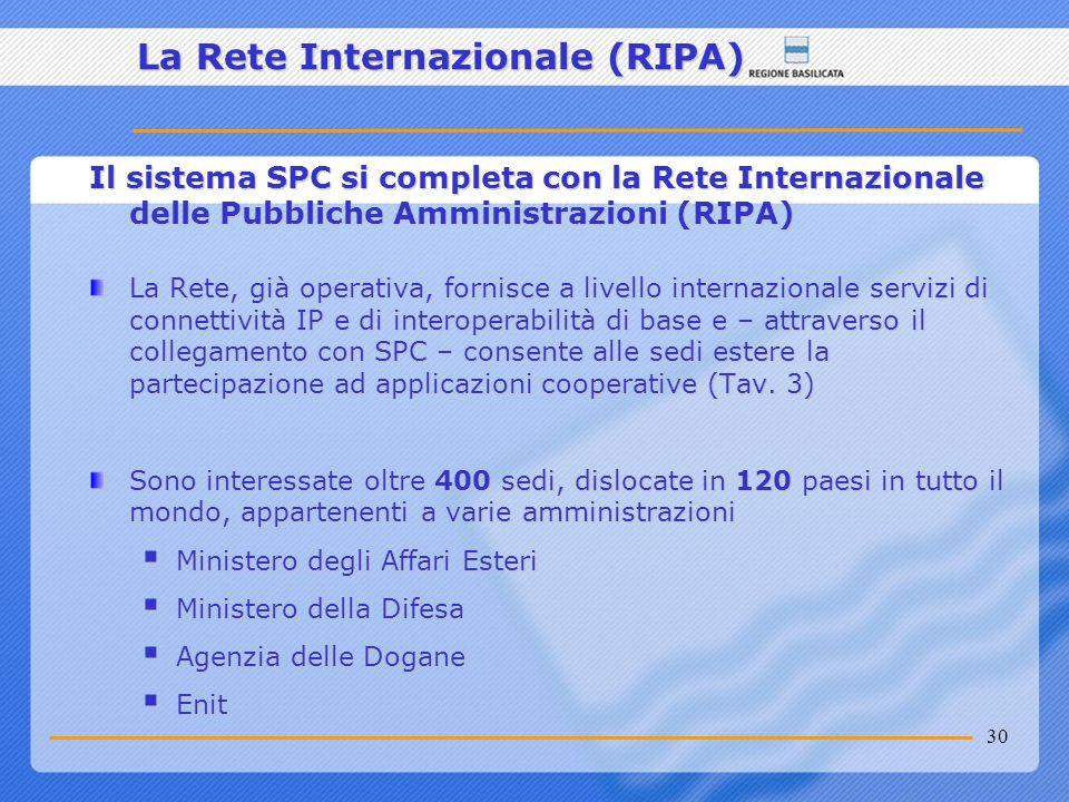 30 La Rete Internazionale (RIPA) Il sistema SPC si completa con la Rete Internazionale delle Pubbliche Amministrazioni (RIPA) La Rete, già operativa,