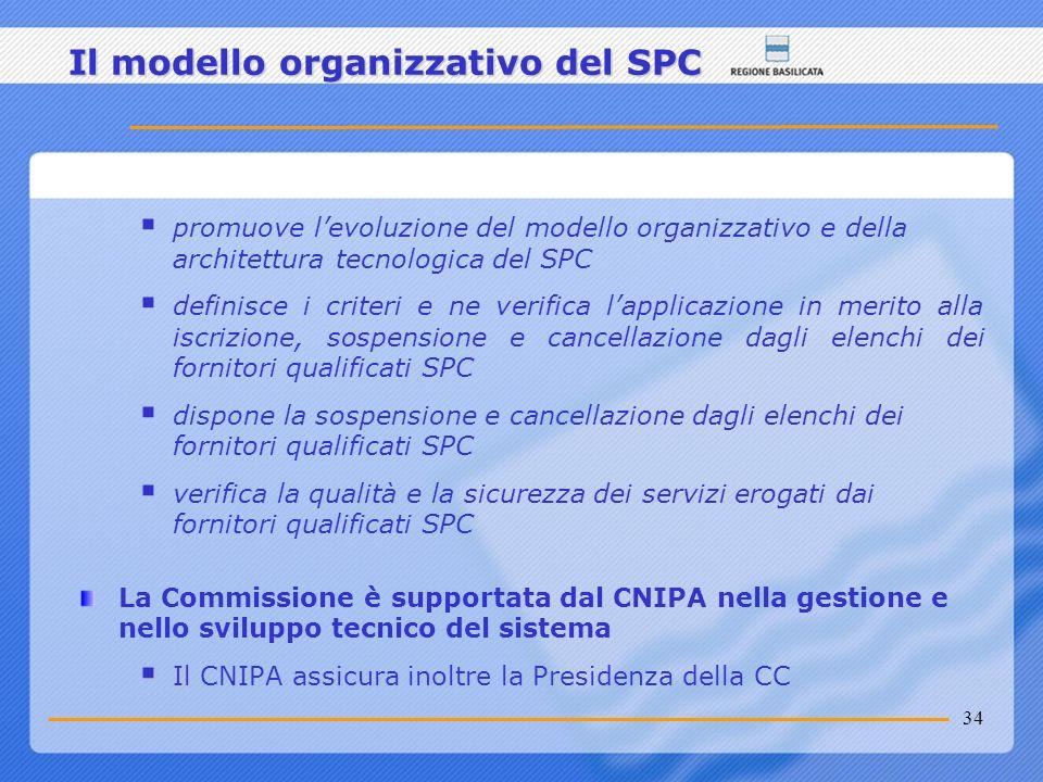 34 Il modello organizzativo del SPC promuove levoluzione del modello organizzativo e della architettura tecnologica del SPC definisce i criteri e ne v