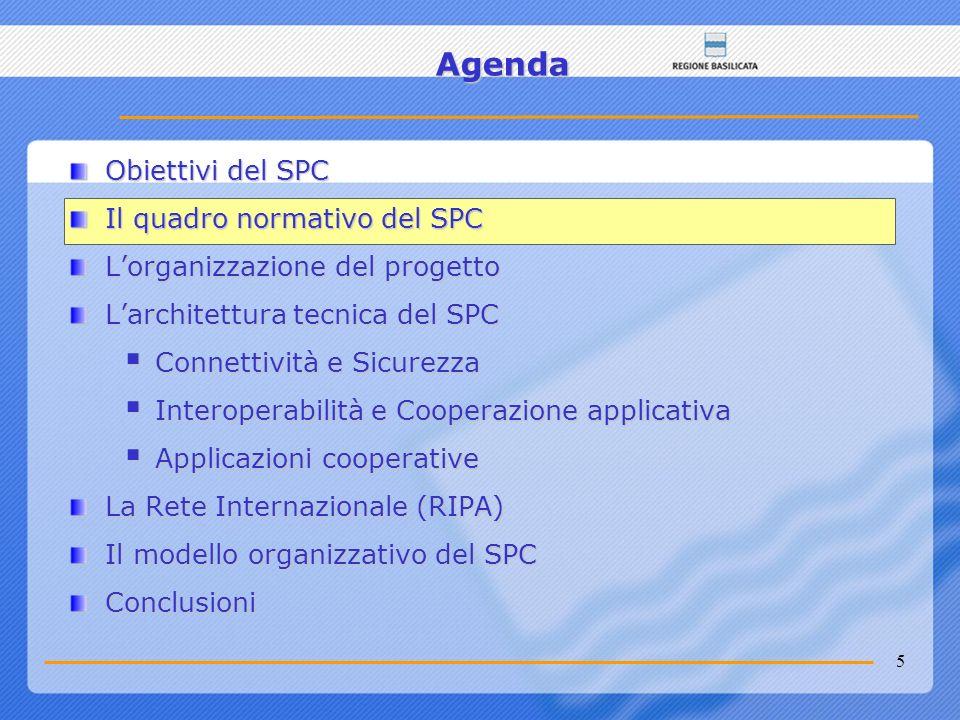 5 Agenda Obiettivi del SPC Il quadro normativo del SPC Lorganizzazione del progetto Larchitettura tecnica del SPC Connettività e Sicurezza Connettivit