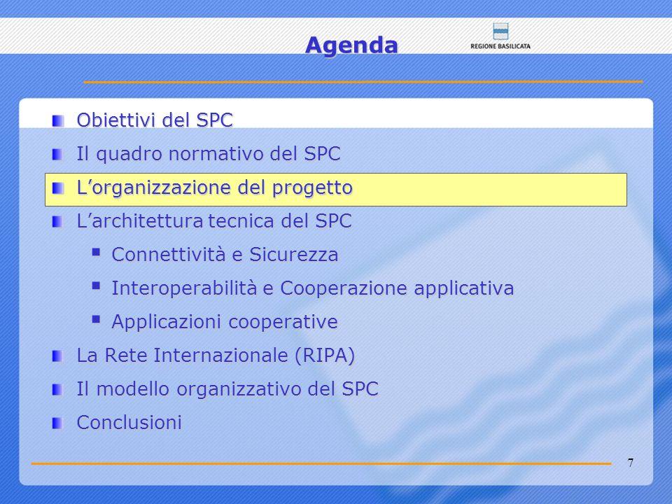 7 Agenda Obiettivi del SPC Il quadro normativo del SPC Lorganizzazione del progetto Larchitettura tecnica del SPC Connettività e Sicurezza Connettivit