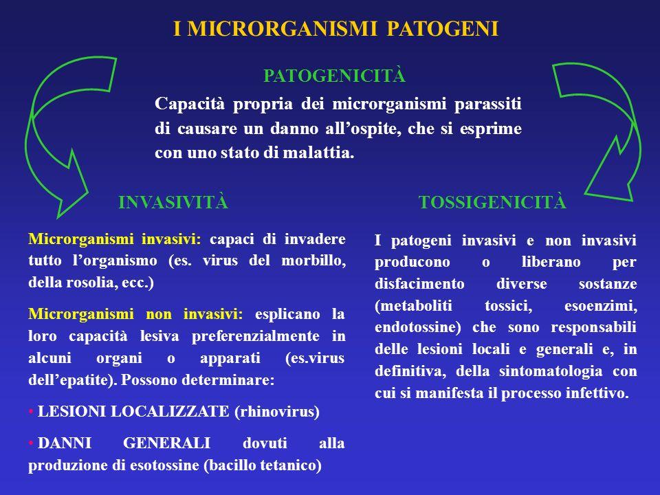 I MICRORGANISMI PATOGENI PATOGENICITÀ Capacità propria dei microrganismi parassiti di causare un danno allospite, che si esprime con uno stato di mala