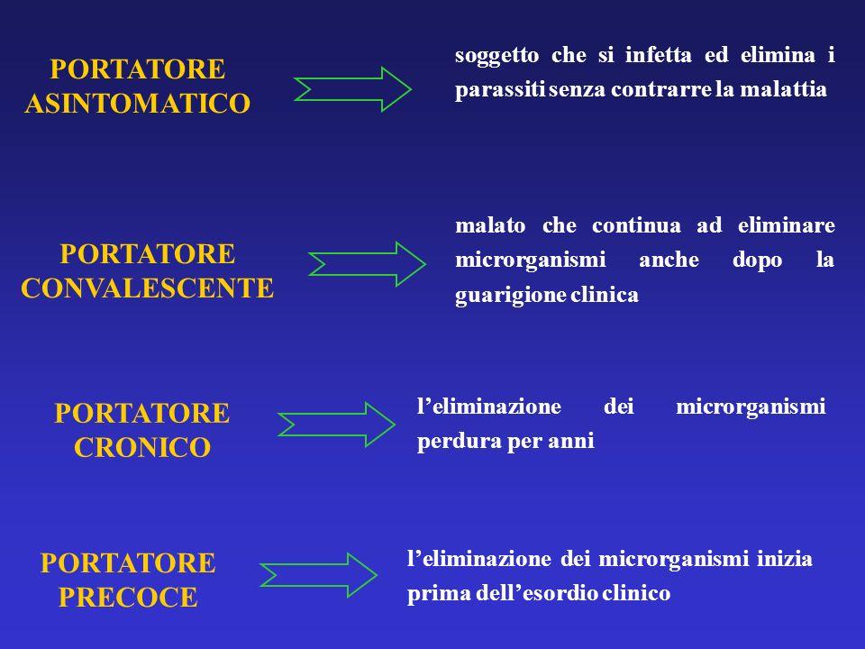 PORTATORE CONVALESCENTE malato che continua ad eliminare microrganismi anche dopo la guarigione clinica PORTATORE CRONICO leliminazione dei microrgani