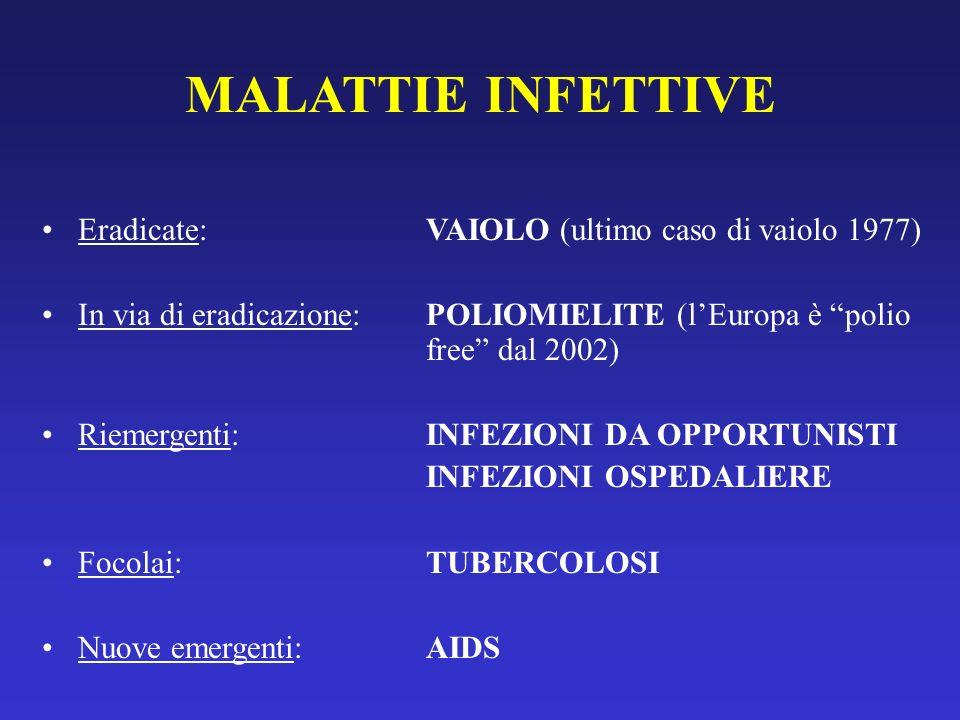 MALATTIE INFETTIVE Eradicate: VAIOLO (ultimo caso di vaiolo 1977) In via di eradicazione: POLIOMIELITE (lEuropa è polio free dal 2002) Riemergenti: IN