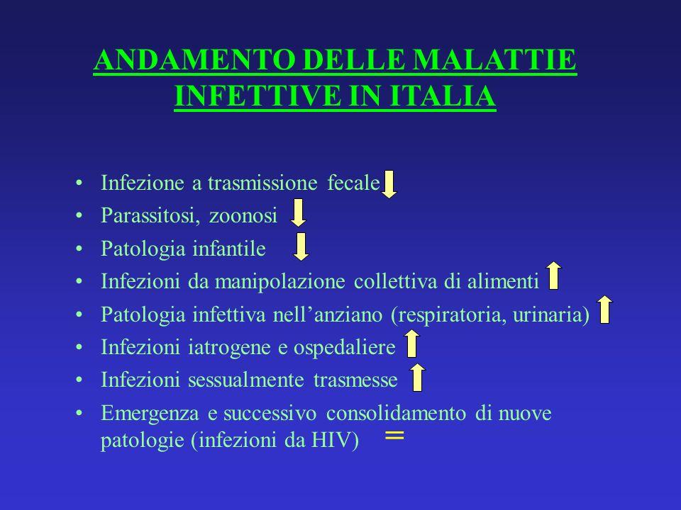 ANDAMENTO DELLE MALATTIE INFETTIVE IN ITALIA Infezione a trasmissione fecale Parassitosi, zoonosi Patologia infantile Infezioni da manipolazione colle