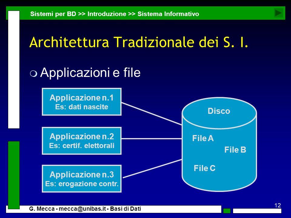 12 G. Mecca - mecca@unibas.it - Basi di Dati Architettura Tradizionale dei S. I. m Applicazioni e file Sistemi per BD >> Introduzione >> Sistema Infor