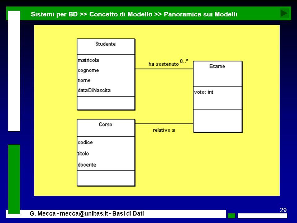 29 G. Mecca - mecca@unibas.it - Basi di Dati Sistemi per BD >> Concetto di Modello >> Panoramica sui Modelli