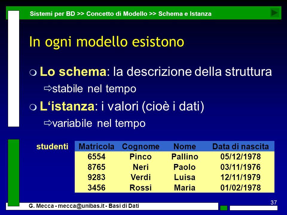 37 G. Mecca - mecca@unibas.it - Basi di Dati In ogni modello esistono m Lo schema: la descrizione della struttura stabile nel tempo m Listanza: i valo