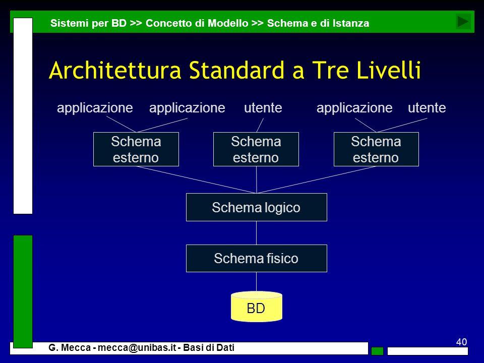 40 G. Mecca - mecca@unibas.it - Basi di Dati Architettura Standard a Tre Livelli Sistemi per BD >> Concetto di Modello >> Schema e di Istanza BD Schem