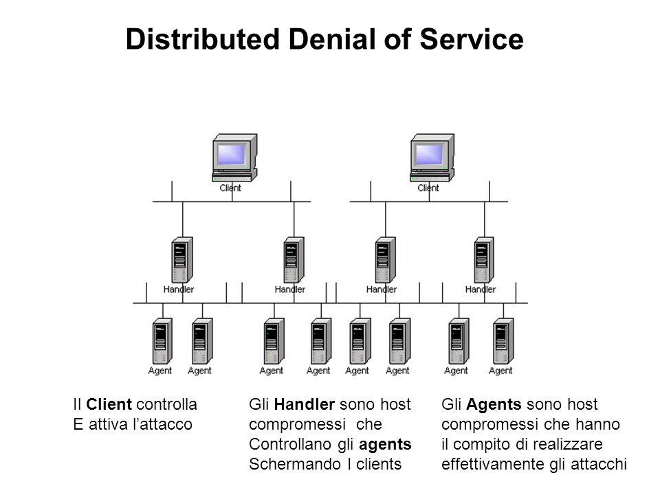 Distributed Denial of Service Il Client controlla E attiva lattacco Gli Handler sono host compromessi che Controllano gli agents Schermando I clients