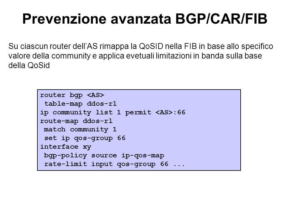 Su ciascun router dellAS rimappa la QoSID nella FIB in base allo specifico valore della community e applica evetuali limitazioni in banda sulla base d