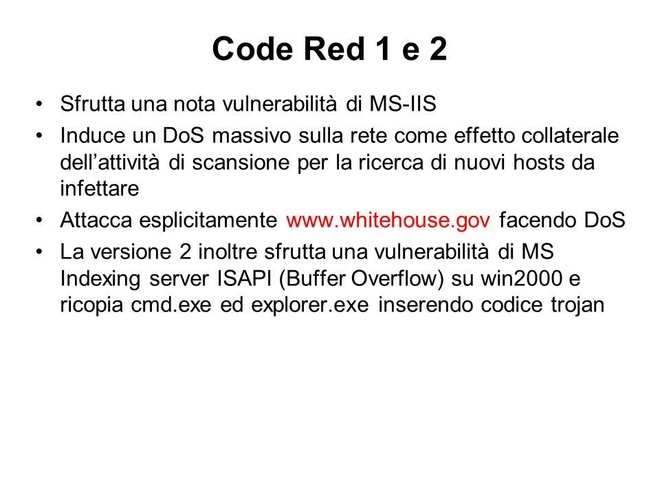 Code Red 1 e 2 Sfrutta una nota vulnerabilità di MS-IIS Induce un DoS massivo sulla rete come effetto collaterale dellattività di scansione per la ric