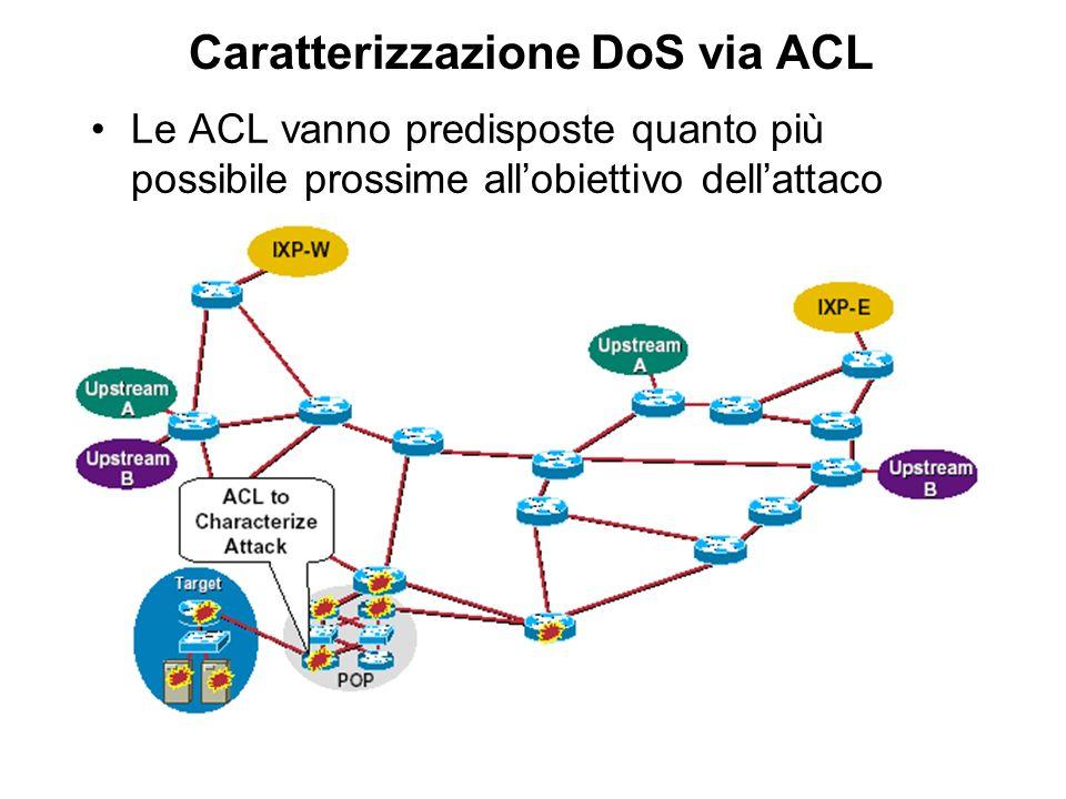 Caratterizzazione DoS via ACL Le ACL vanno predisposte quanto più possibile prossime allobiettivo dellattaco